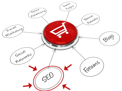 how to become an ecommerce specialist